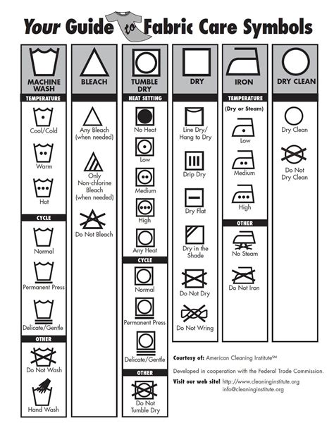 layout znacenje your guide to fabric care symbols clean living
