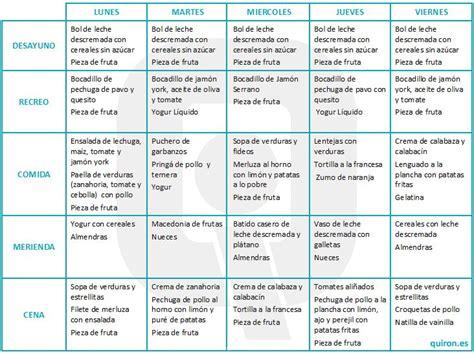 Dieta Detox Menu Semanal by M 225 S De 25 Ideas Incre 237 Bles Sobre Menu Semanal Saludable En