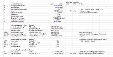 grid layouts replacing excel with mathematica using 2d