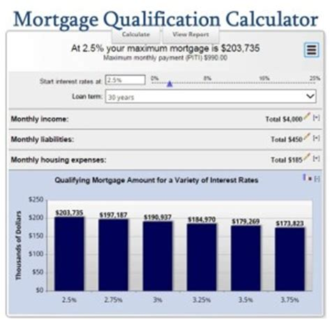 how much house can i afford 15 year mortgage how much house can i afford the truth mls mortgage