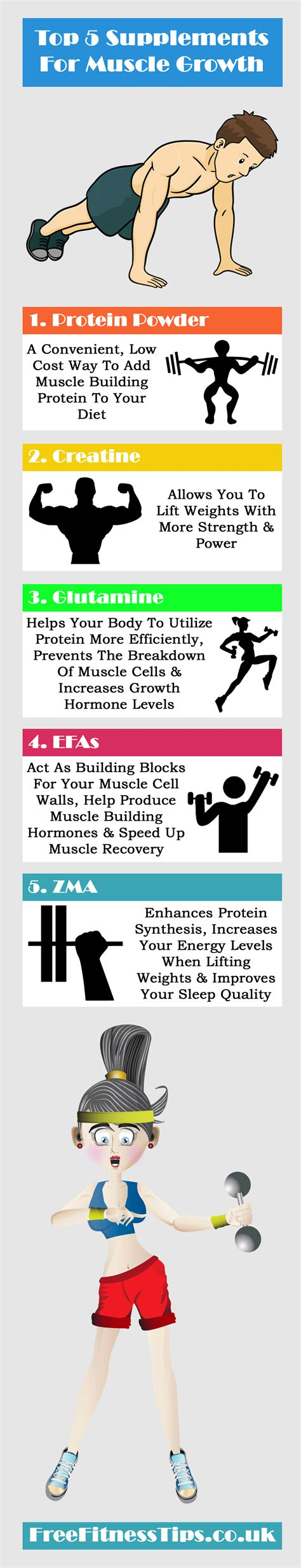 top 5 carbohydrates supplements top 5 supplements for growth infographic free