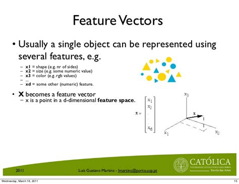 Feature Vector Pattern Recognition   introduction to pattern recognition
