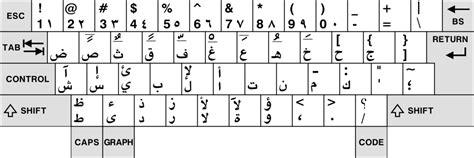 change keyboard layout kali cara menambah keyboard arab pada windows 7 usamah