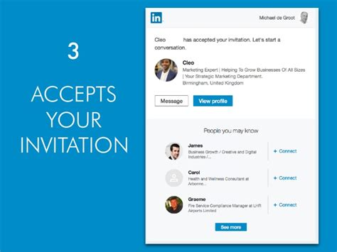 templates for your linkedin invites invitation is awaiting your response linkedin images