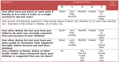 printable cage questionnaire fast and cage alcohol screening my notes