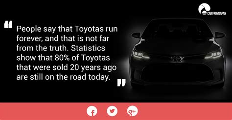 Toyota Facts 10 Interesting Facts About Toyota Car From Japan