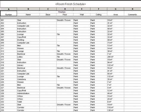 Index Of Cdn 3 1997 620 Room Finish Schedule Template