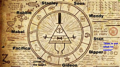 gravity falls bill cipher wheel gravity falls bill cypher quotes quotesgram