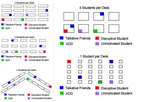 classroom layout for talkative students seating matthew washkowsky
