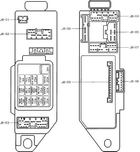 1999 Mazda Miata Fuse Box Diagram Wiring Diagrams