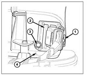 blower motor resistor location 1999 dodge durango dodge dakota blower motor relay location dodge get free image about wiring diagram