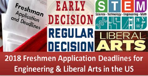 Liberal Arts College Undergrad Mba Admissions by Personalized Career College And Study Abroad Guidance