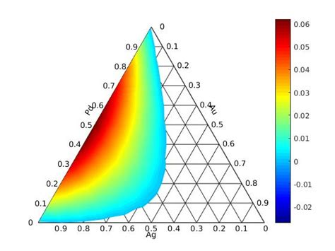 ternary diagram matlab matlab how to change ternary plot axis label size and
