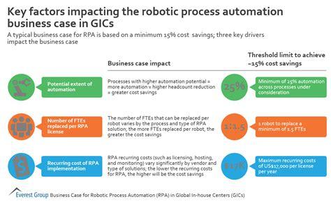 key factors impacting  robotic process automation business case  gics market insights