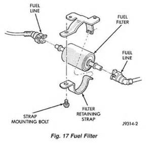 Jeep Fuel Filter Location Change Fuel Filter 2005 Jeep Grand Get Free