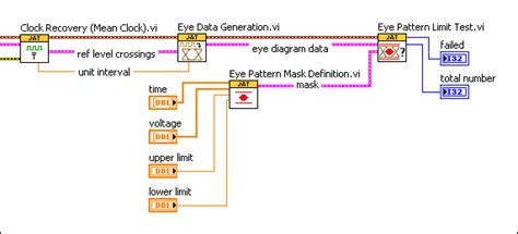 pattern recognition labview mask definition picture and images