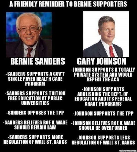Gary Johnson Memes - if you know a liberal progressive thinking of voting for