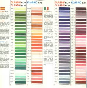 madeira embroidery thread color chart pictures to pin on