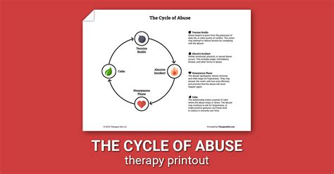 pattern behavior in spanish cycle of abuse worksheet therapist aid