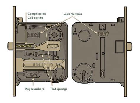 door latch door knob latch mechanism