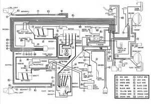 36 volt yamaha golf cart wiring diagram get free image