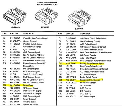 1998 jeep pcm wiring diagram wiring diagram and