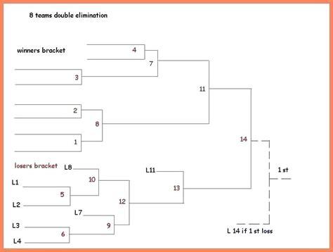 16 team bracket template 16 team elimination bracket excel tournament