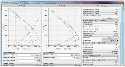 hvac design software venticad hvac design software elektrodesign