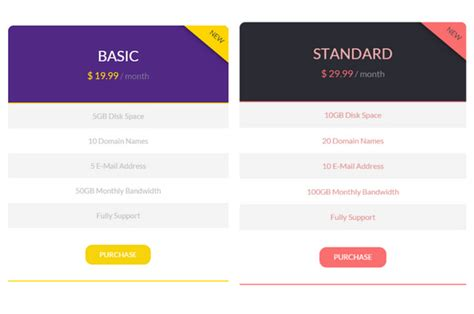 html css table layout template 30 best html css pricing table templates tutorials
