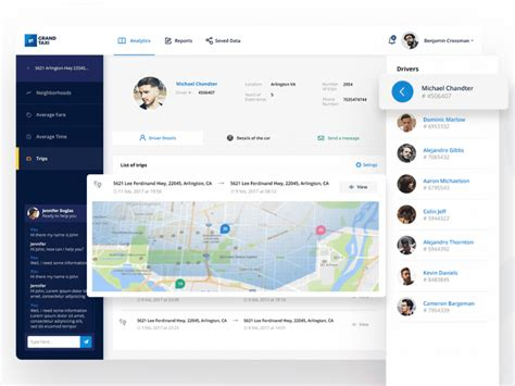Proud to deliver web ui ux design projects from top design agency
