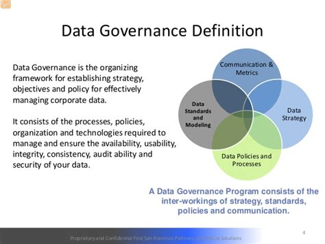 22 Images Of Data Governance Strategic Road Map Template Linkcabin Com Information Governance Policy Template