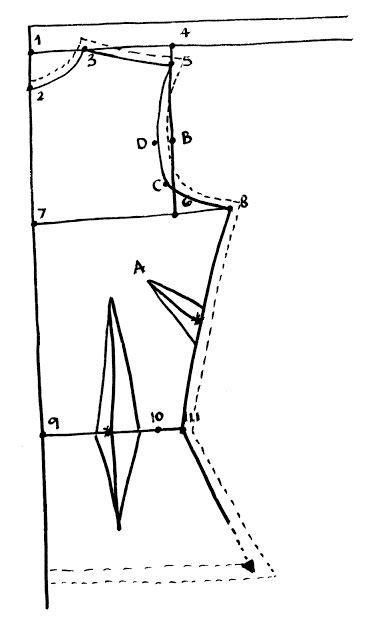 pattern drafting for fashion 81 best pattern making tutorials images on pinterest