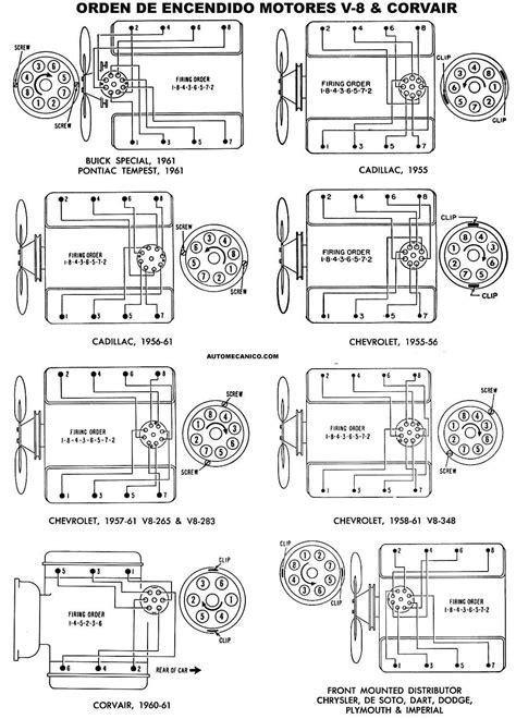 ORDEN DE ENCENDIDO - FIRING ORDER   MOTORES 1955/61