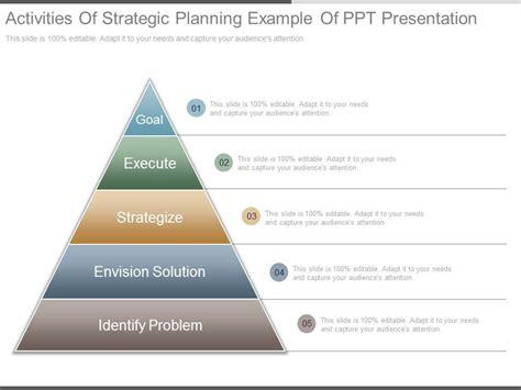 Activities Of Strategic Planning Exle Of Ppt Presentation Powerpoint Presentation Slides Strategic Planning Template Ppt