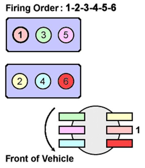 mazda 6 cylinder numbering solved firing order for mazda 6 3 0liter fixya