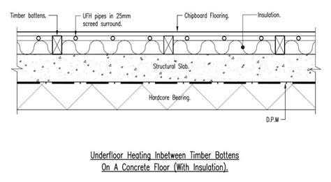 cork underlay for underfloor heating search structural