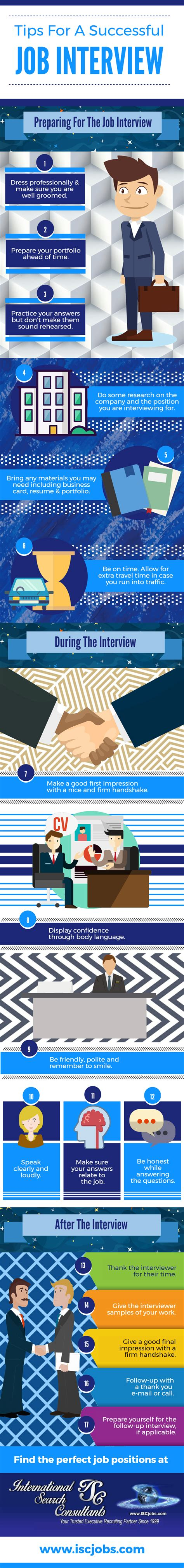 tips for successful job interviewing other interview tips