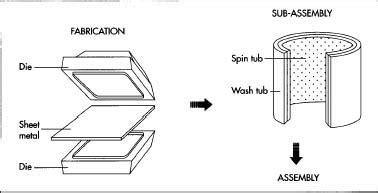 Mesin Cuci White Westinghouse membuat mesin cuci usahamart