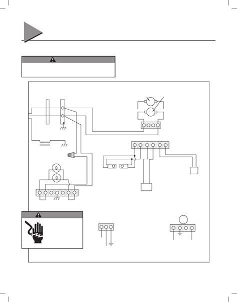 genie powermax  owners manual page