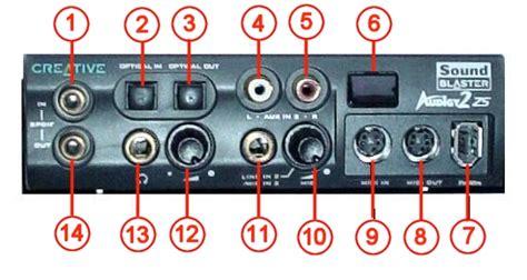 spdif eingang hp und compaq desktop pcs anschlie 223 en lautsprechern