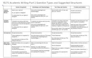 Two Types Of Essays by Ielts Writing Task 2 Essay Structures