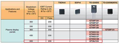 transistor igbt 30j124 transistor igbt 30j124 28 images gt30j324 gt30j324 transistor serie f g transistor