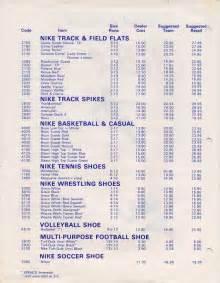 list of cheap sports cars