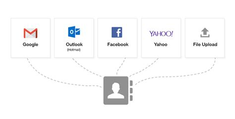 How To Contact Pch By Email - yahoo mail kostnadsfri e post med 1 tb lagring