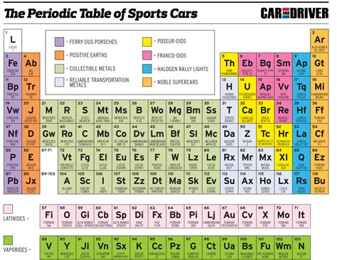 Periodic Table Search by Mendeleev Periodic Table Search Results Calendar 2015