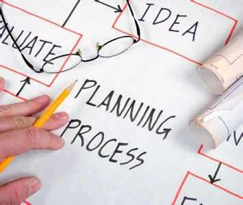Planning Pic by How To Plan For Content 4 Things To Consider Allee Creative