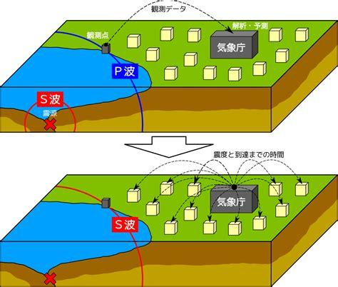 earthquake alert earthquake early warning japan wikipedia