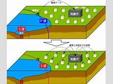 Earthquake Early Warning (Japan) - Wikipedia Warning Systems