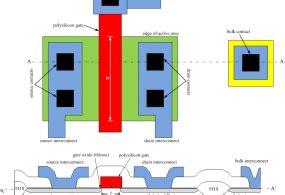 cmos mask layout design learnelectronics your blog on electronic design