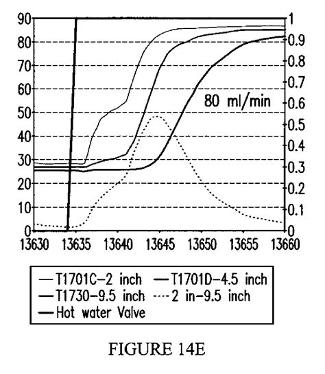 thermal swing adsorption patent us8673059 rapid temperature swing adsorption